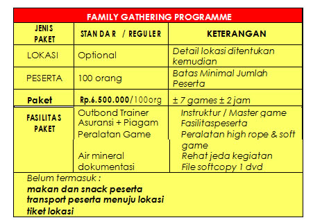 FAMILY GATHERING PROGRAMME